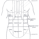 Abdominal Mass Causes and Diagnosis