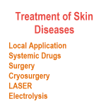 Treatment of  Skin Diseases – Different Modalities