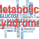 Metabolic Syndrome – Causes and Treatment