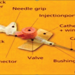 Parts of IV Cannula. It is used for intravenous cannulation