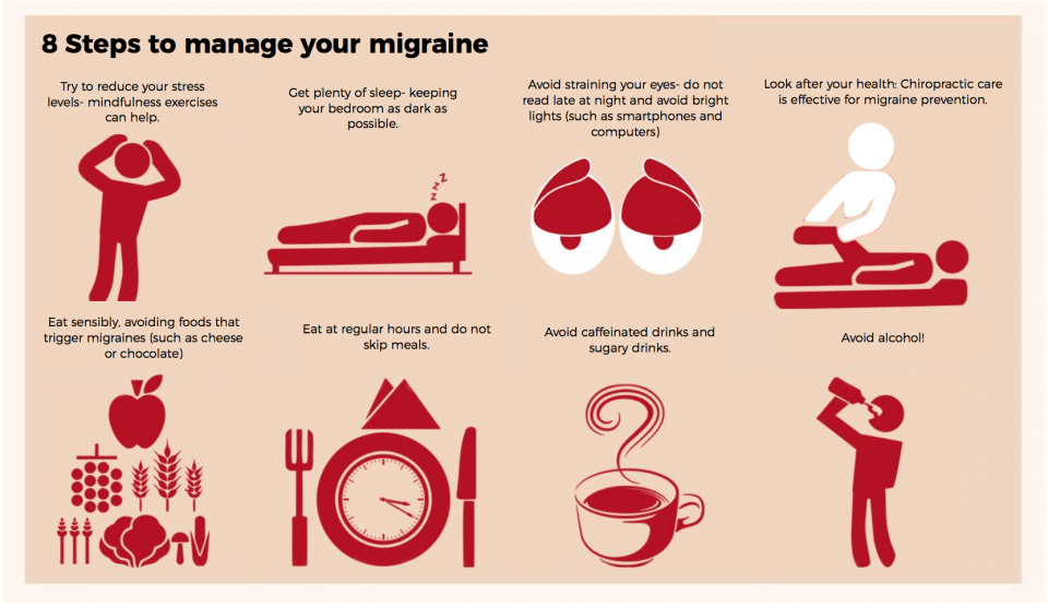 Migraine - Symptoms, Causes, and Treatment 1